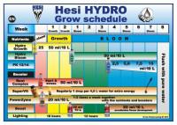 Hesi Hydro Blüte 5 Liter