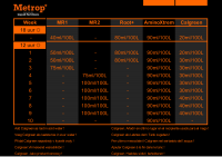 Metrop MR1 5 Liter